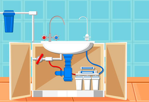 RO Water Purifier Installation and Features